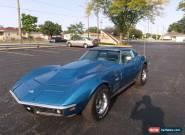 1969 Chevrolet Corvette Blue for Sale